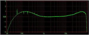 AUREX SB-220 周波数特性 右側